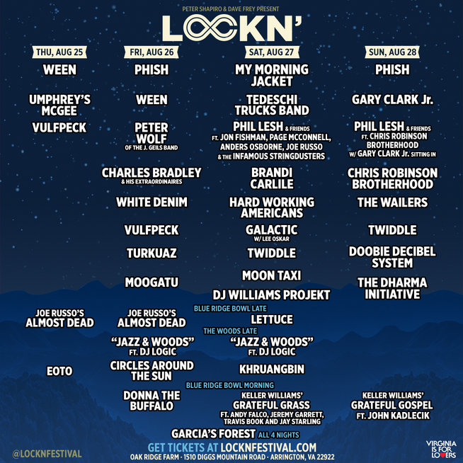 Lockn' Festival  2016 artist lineup